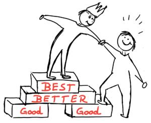 Zeichnung good-better-best