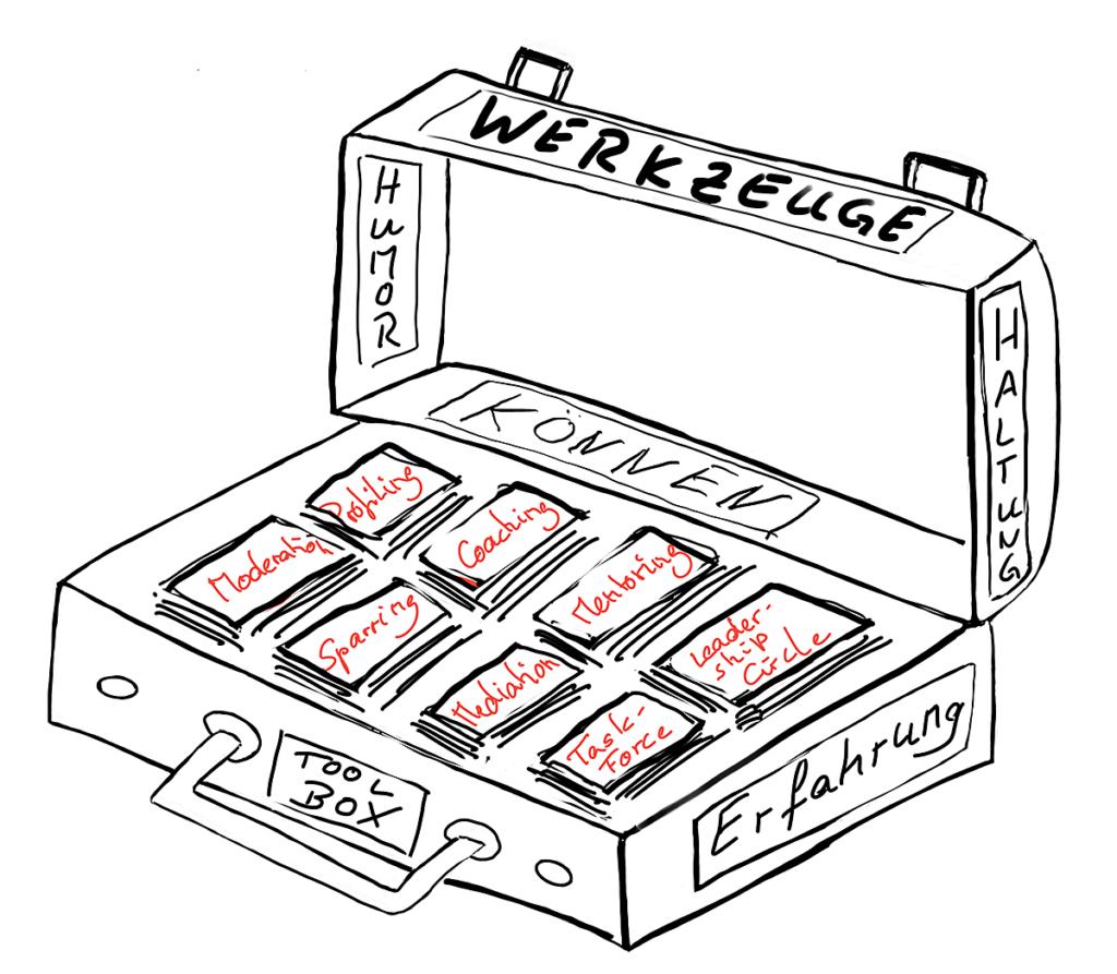 Zeichnung Werkzeugkoffer